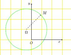 rayon sur un cercle